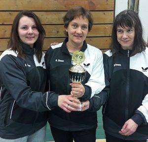Damen_Sieger MFR_Pokal-BK
